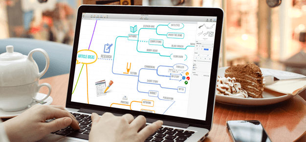 Become a better content writer with iMindMap