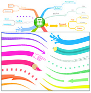 iMindMap Ultimate Branch Art