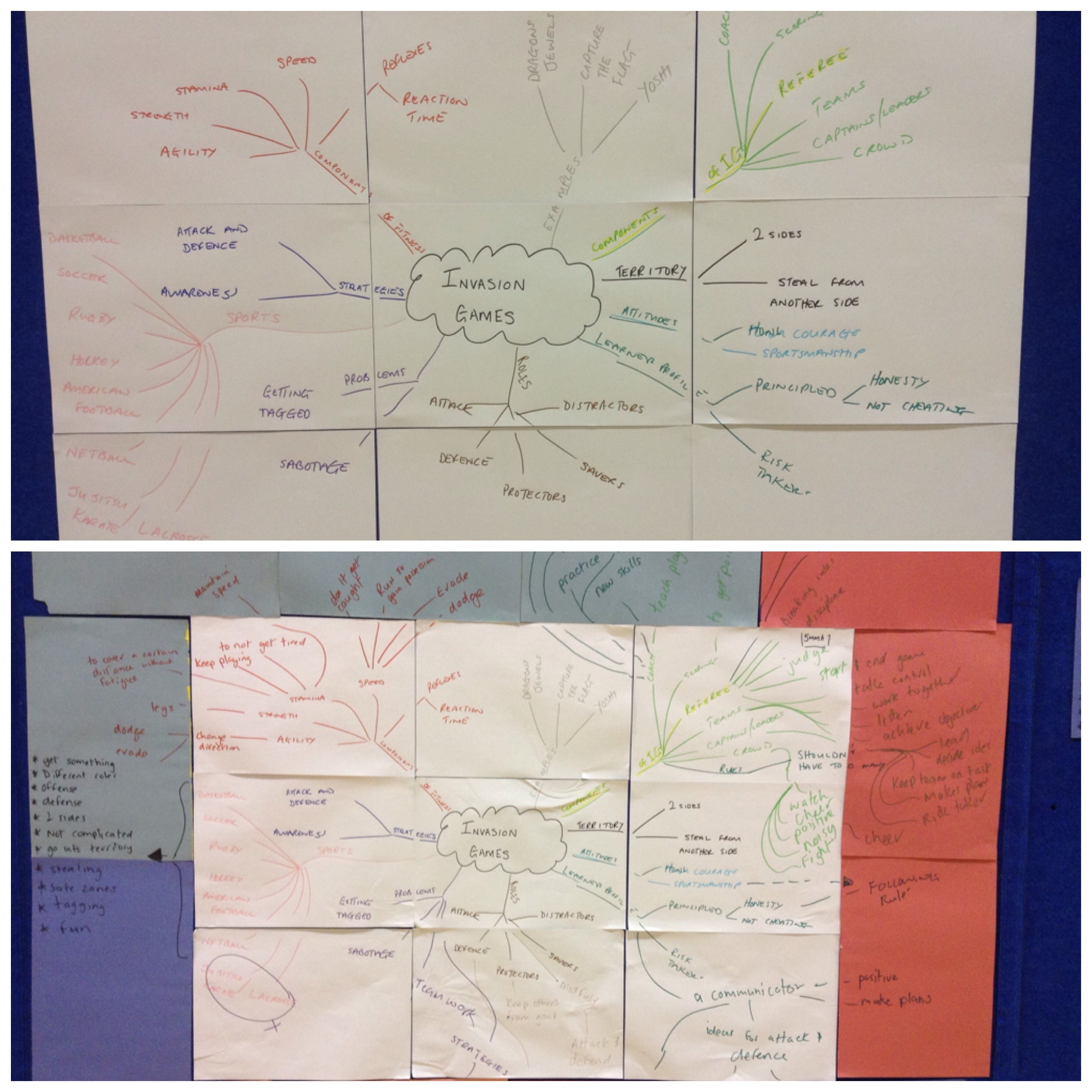 Using Mind Maps for curriculum planning