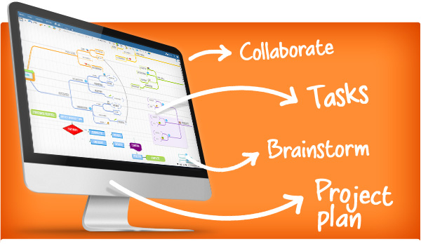 Plan projects with Mind Maps