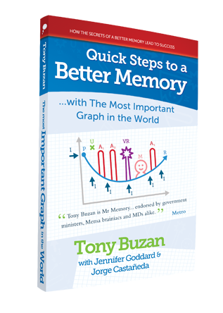 Quick Steps to a Better Memory Book