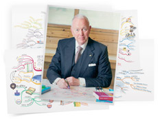 Invented by Tony Buzan