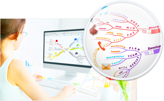 Develop Ideas with Mind Mapping software