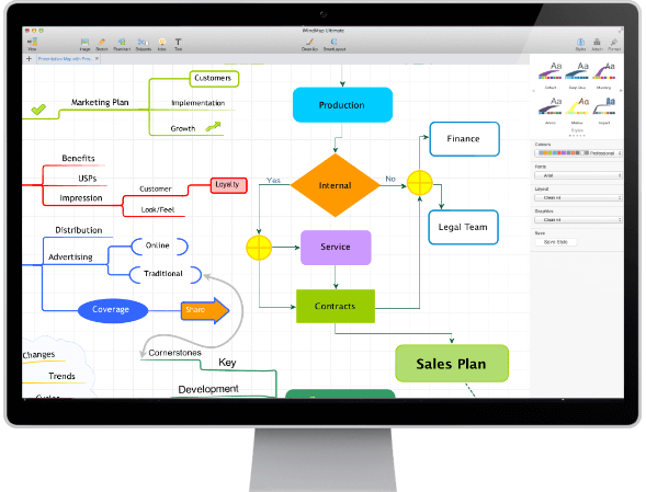 Mind Mapping View