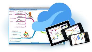 Premium iMindMap Mobile & Web Apps