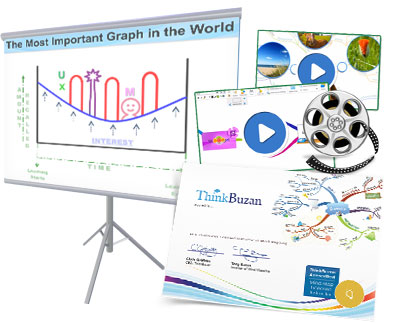 Mind Mapping Training ThinkBuzan Resources Image